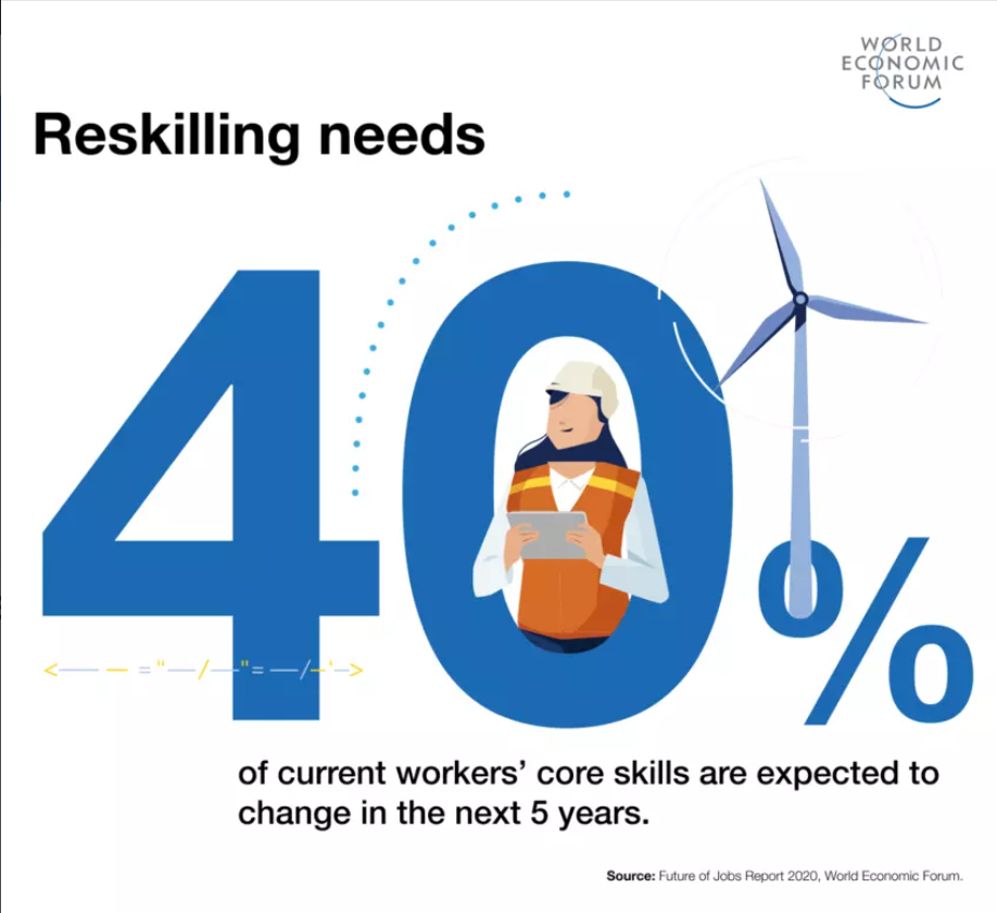 workers core skills need reskilling